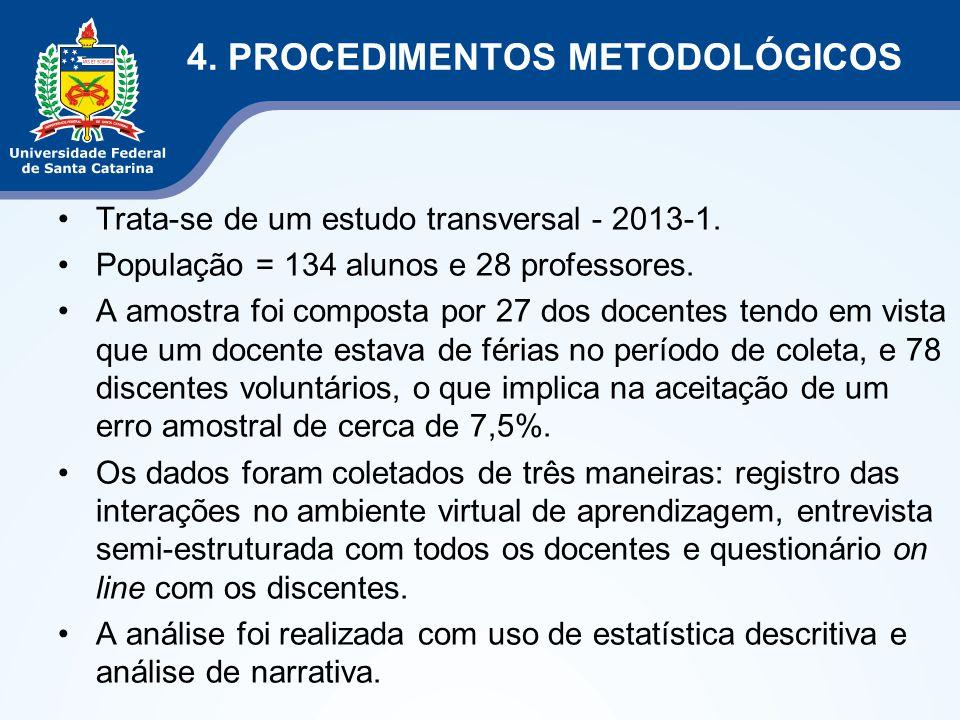 4. PROCEDIMENTOS METODOLÓGICOS Trata-se de um estudo transversal - 2013-1.