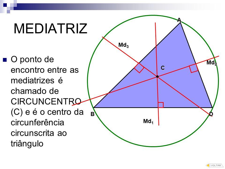 MEDIATRIZ O ponto de encontro entre as mediatrizes é chamado de CIRCUNCENTRO (C) e é o centro da circunferência circunscrita ao triângulo C B A D Md 1 Md 2 Md 3