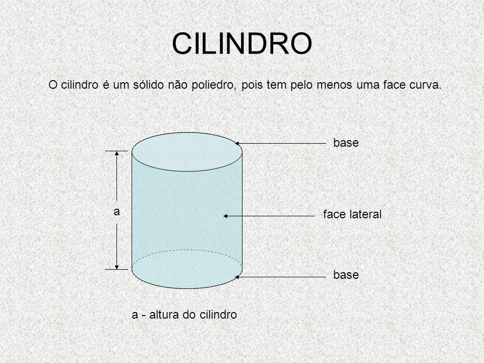CILINDRO - CÍRCULO - CIRCUNFERÊNCIA