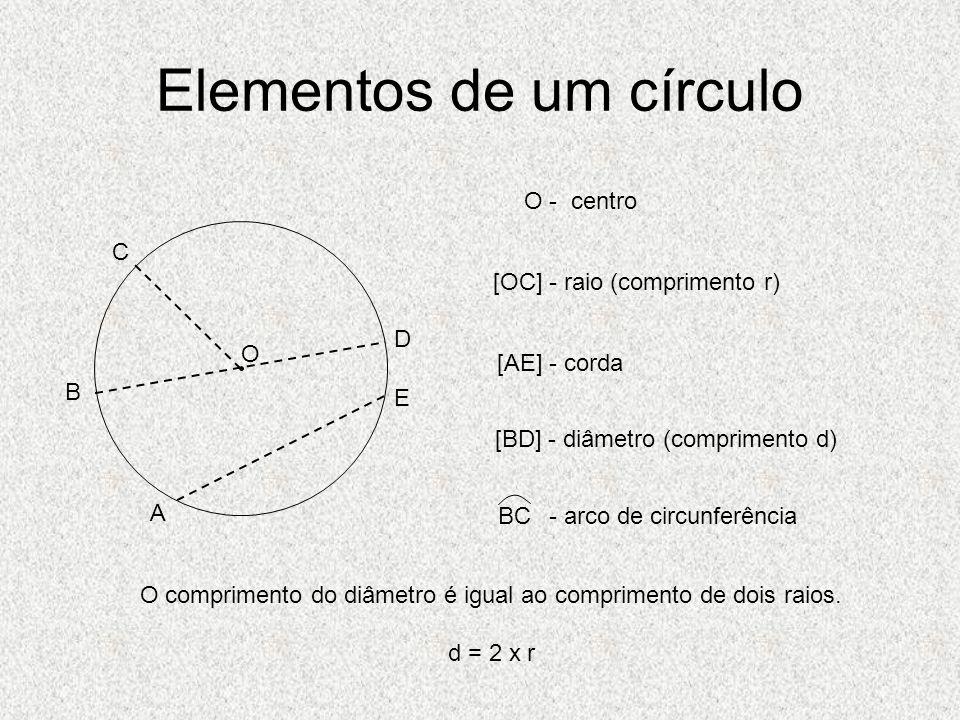 O As bases do cilindro são círculos. CIRCUNFERÊNCIA – é uma linha curva fechada, em que todos os seus pontos se encontram à mesma distância de outro –
