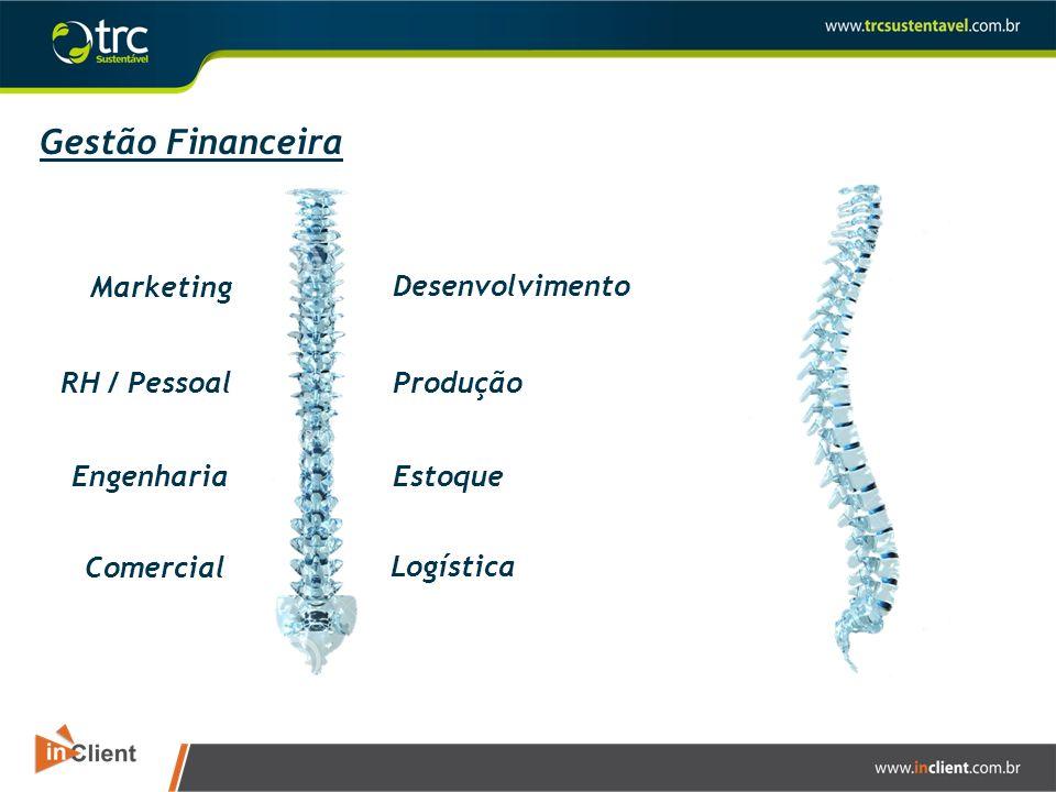 Marketing RH / Pessoal Produção Estoque Logística Engenharia Comercial Desenvolvimento Gestão Financeira