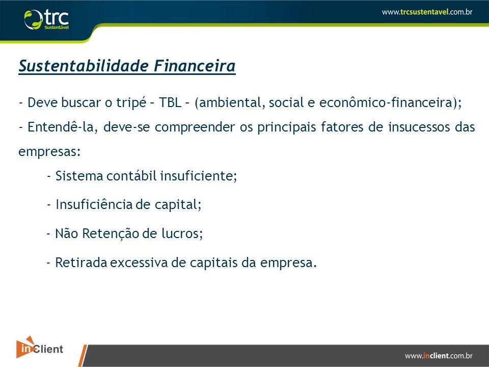 Sustentabilidade Financeira - Deve buscar o tripé – TBL – (ambiental, social e econômico-financeira); - Entendê-la, deve-se compreender os principais