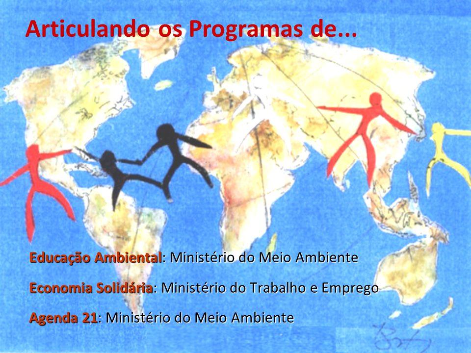 Elementos para a elaboração de um Projeto Político-Pedagógico Educação Ambiental: Ministério do Meio Ambiente Economia Solidária: Ministério do Trabal