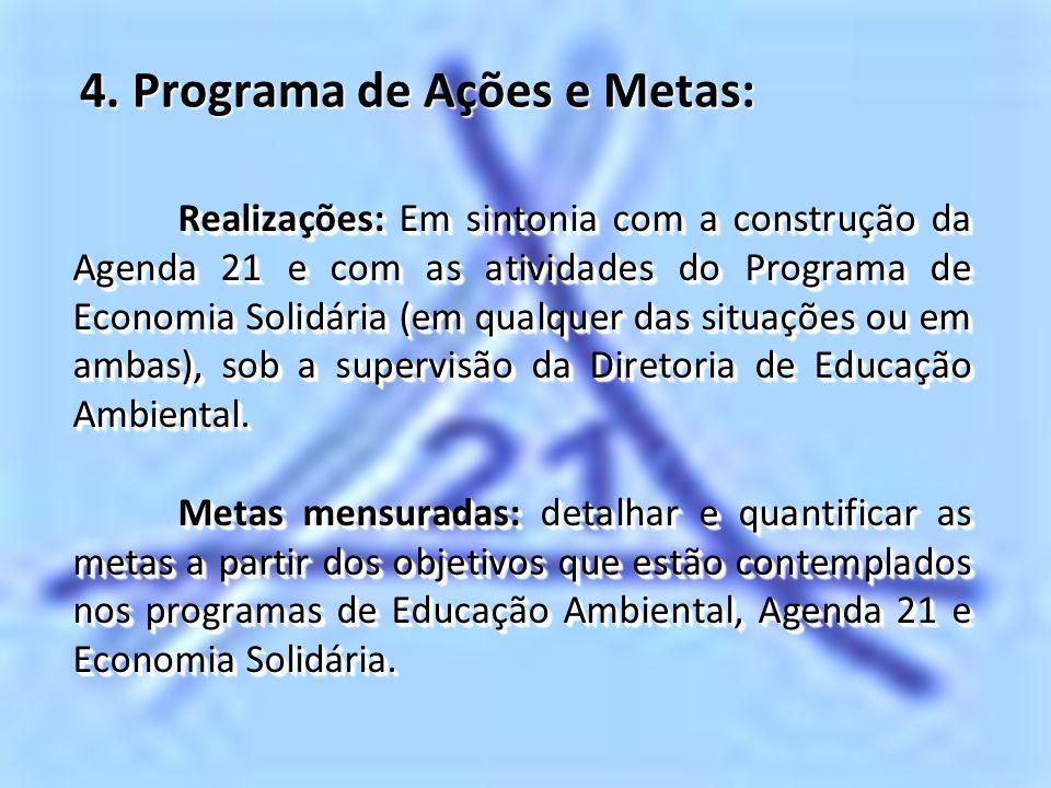 4. Programa de Ações e Metas: Realizações: Em sintonia com a construção da Agenda 21 e com as atividades do Programa de Economia Solidária (em qualque