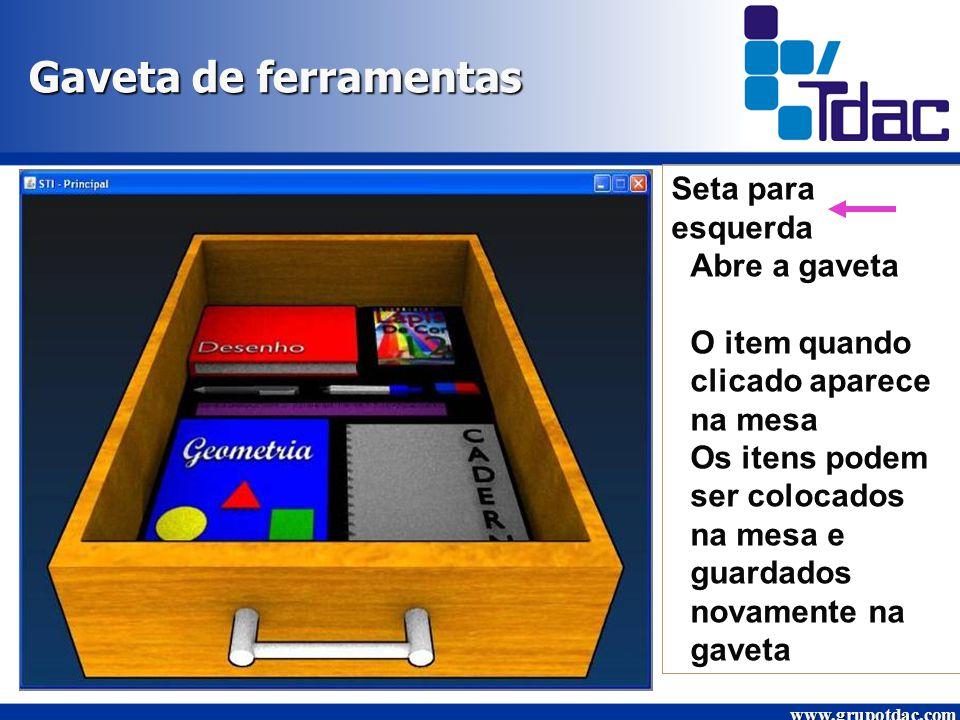 Gaveta de ferramentas www.grupotdac.com Seta para esquerda Abre a gaveta O item quando clicado aparece na mesa Os itens podem ser colocados na mesa e guardados novamente na gaveta