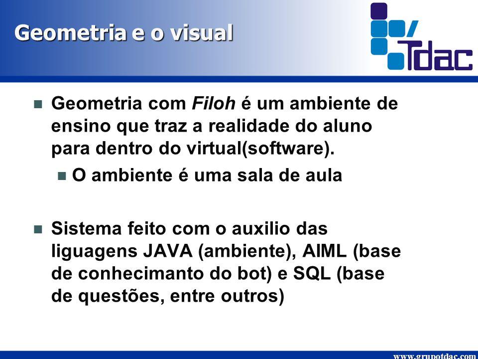 Geometria com Filoh é um ambiente de ensino que traz a realidade do aluno para dentro do virtual(software).