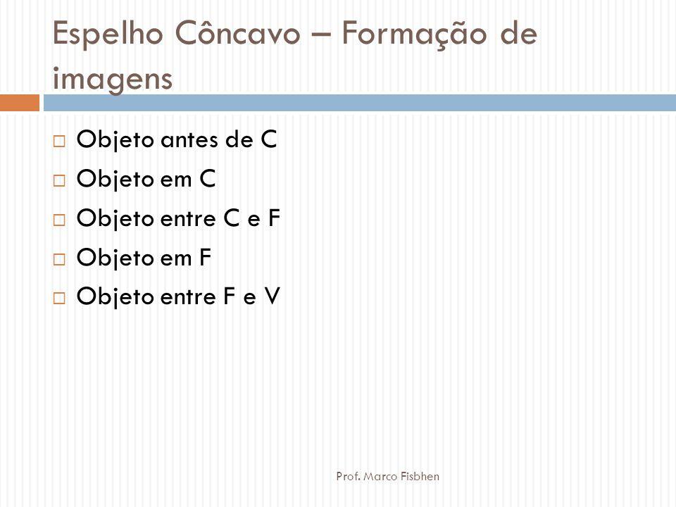 Espelho Côncavo – Formação de imagens  Objeto antes de C  Objeto em C  Objeto entre C e F  Objeto em F  Objeto entre F e V Prof. Marco Fisbhen