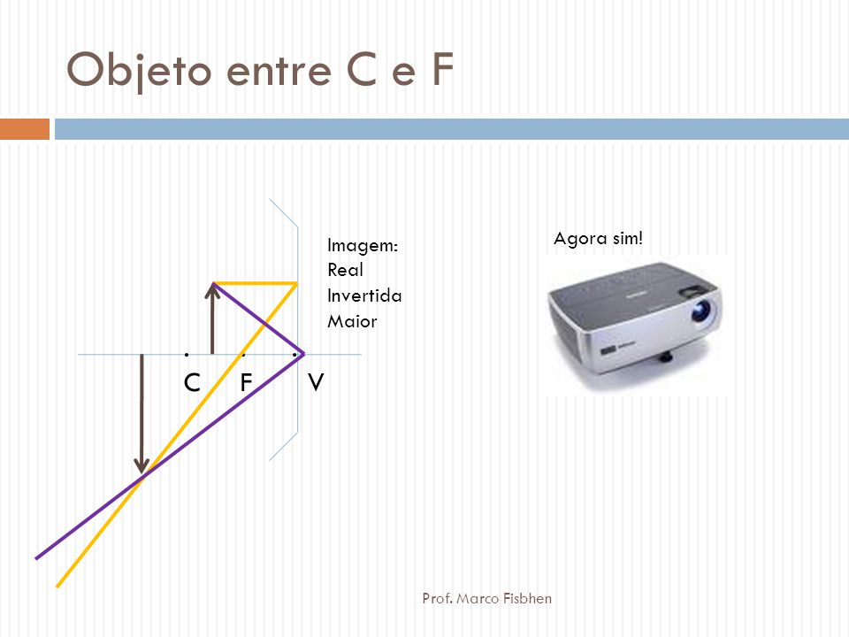 Objeto entre C e F.F.F.C.C. V Imagem: Real Invertida Maior Agora sim! Prof. Marco Fisbhen