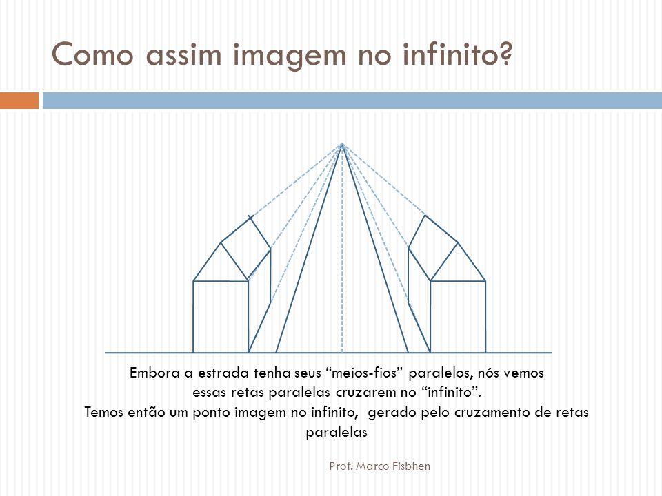 """Como assim imagem no infinito? Embora a estrada tenha seus """"meios-fios"""" paralelos, nós vemos essas retas paralelas cruzarem no """"infinito"""". Temos então"""