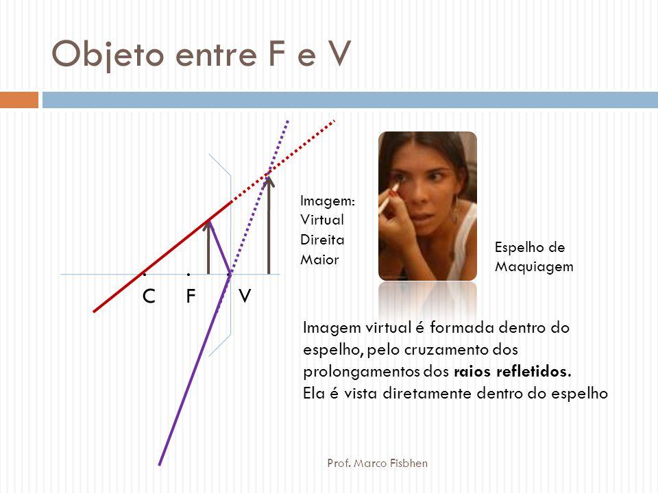 Objeto entre F e V.F.F.C.C. V Imagem: Virtual Direita Maior Imagem virtual é formada dentro do espelho, pelo cruzamento dos prolongamentos dos raios r