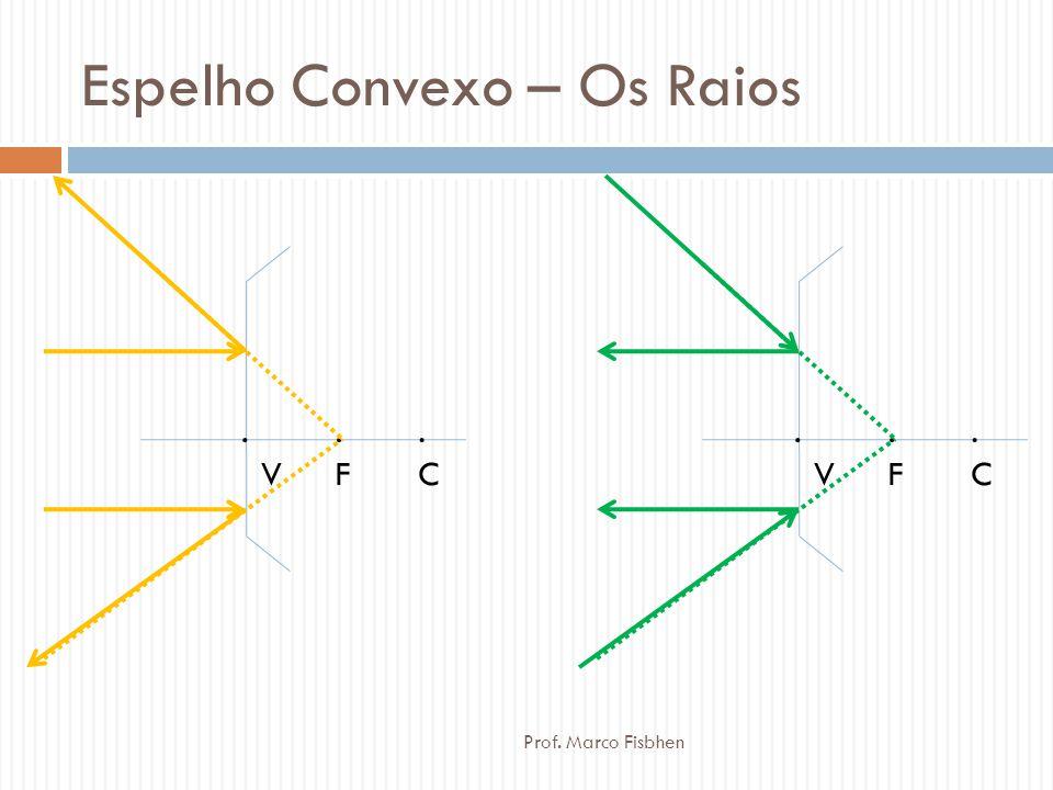 Espelho Convexo – Os Raios.F.F.C.C. V.F.F.C.C. V Prof. Marco Fisbhen