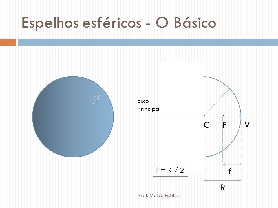 Espelhos esféricos - O Básico Eixo Principal.F.F.C.C. V R f f = R / 2 Prof. Marco Fisbhen