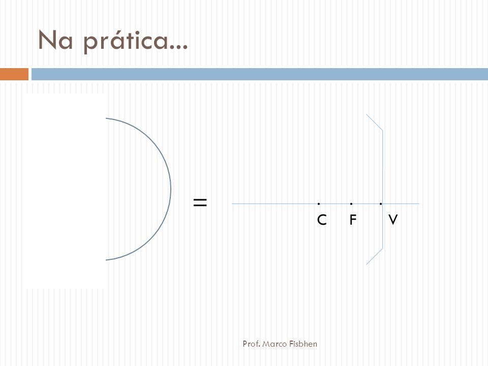 Na prática....F.F.C.C. V = Prof. Marco Fisbhen