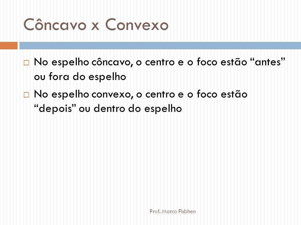 """Côncavo x Convexo  No espelho côncavo, o centro e o foco estão """"antes"""" ou fora do espelho  No espelho convexo, o centro e o foco estão """"depois"""" ou d"""
