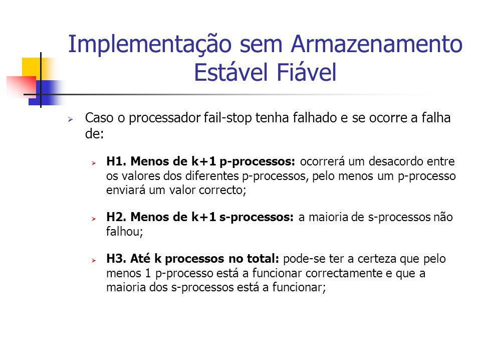 Implementação sem Armazenamento Estável Fiável  Caso o processador fail-stop tenha falhado e se ocorre a falha de:  H1.