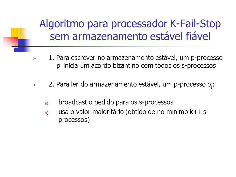 Algoritmo para processador K-Fail-Stop sem armazenamento estável fiável  1. Para escrever no armazenamento estável, um p-processo p j inicia um acord