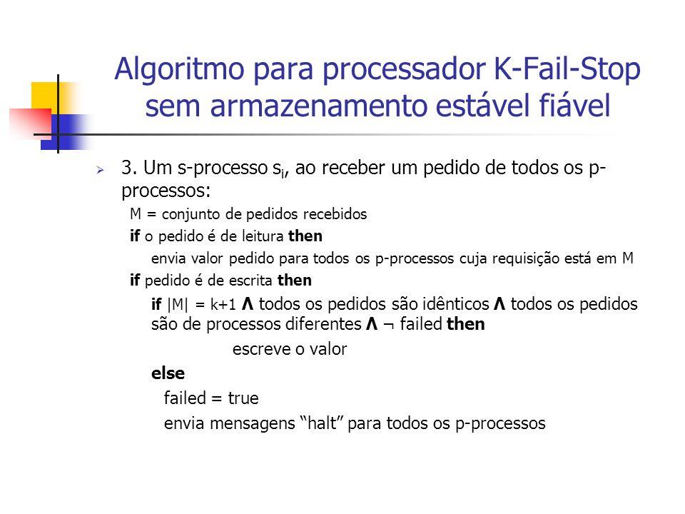 Algoritmo para processador K-Fail-Stop sem armazenamento estável fiável  3. Um s-processo s i, ao receber um pedido de todos os p- processos: M = con