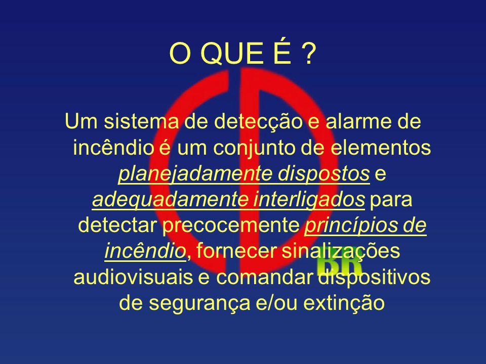 TIPOS DE SISTEMAS CONVENCIONAL ENDEREÇÁVEL ENDEREÇÁVEL ANALÓGICO ENDEREÇÁVEL ANALÓGICO ALGORÍTMICO