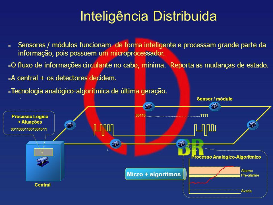 Inteligência Distribuida Sensores / módulos funcionam de forma inteligente e processam grande parte da informação, pois possuem um microprocessador. S