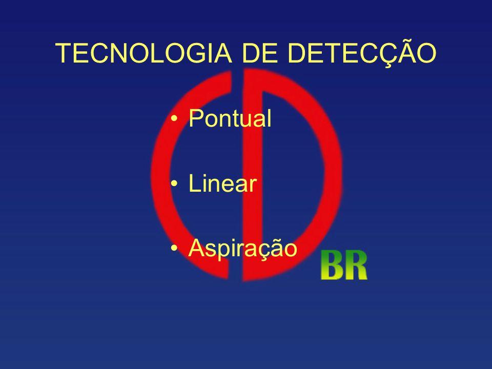 TECNOLOGIA DE DETECÇÃO Pontual Linear Aspiração