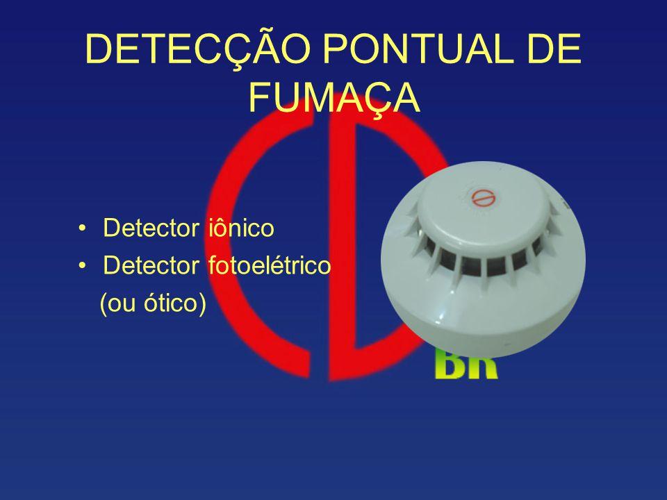DETECÇÃO PONTUAL DE FUMAÇA Detector iônico Detector fotoelétrico (ou ótico)