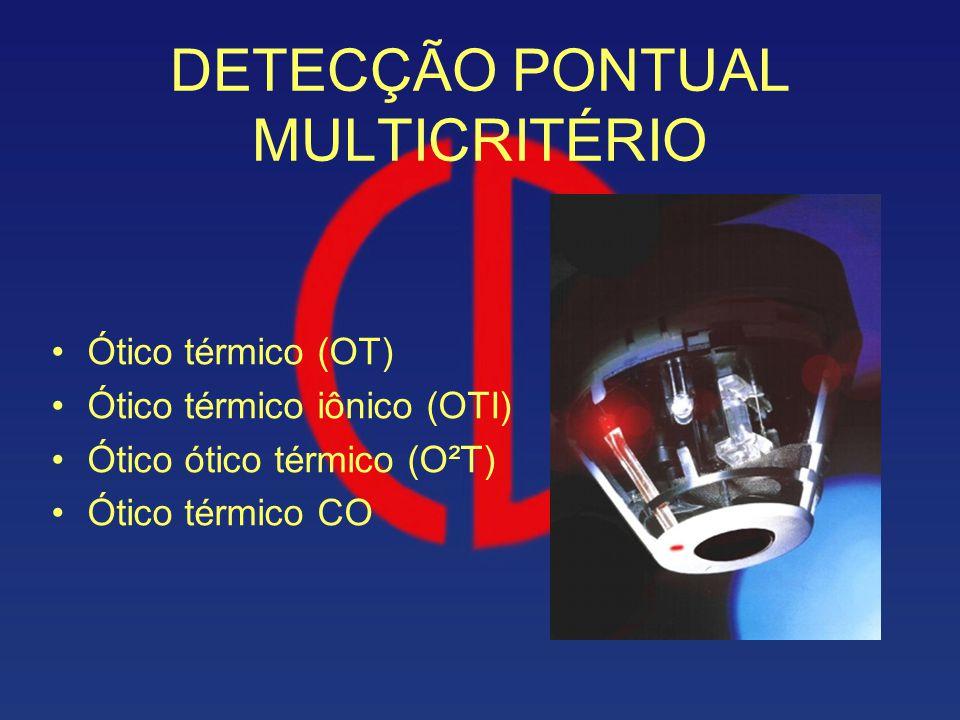 DETECÇÃO PONTUAL MULTICRITÉRIO Ótico térmico (OT) Ótico térmico iônico (OTI) Ótico ótico térmico (O²T) Ótico térmico CO