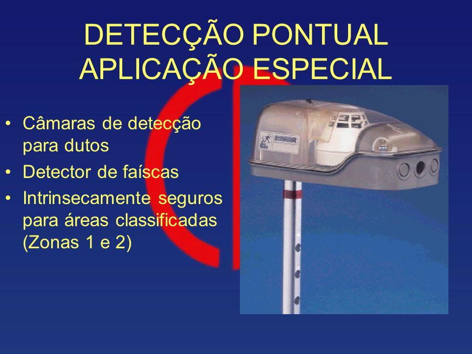 DETECÇÃO PONTUAL APLICAÇÃO ESPECIAL Câmaras de detecção para dutos Detector de faíscas Intrinsecamente seguros para áreas classificadas (Zonas 1 e 2)