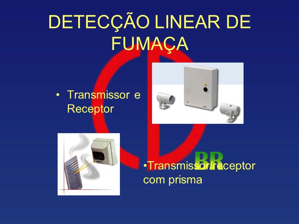 DETECÇÃO LINEAR DE FUMAÇA Transmissor e Receptor Transmissor/receptor com prisma