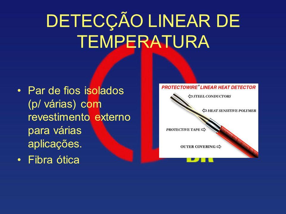 DETECÇÃO LINEAR DE TEMPERATURA Par de fios isolados (p/ várias) com revestimento externo para várias aplicações. Fibra ótica