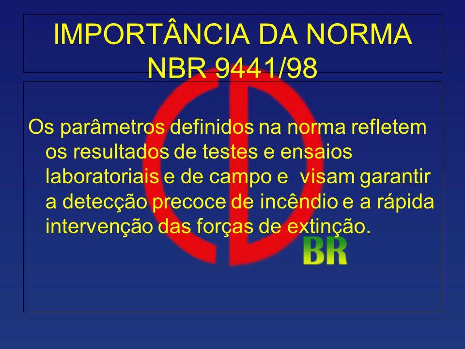 IMPORTÂNCIA DA NORMA NBR 9441/98 Os parâmetros definidos na norma refletem os resultados de testes e ensaios laboratoriais e de campo e visam garantir