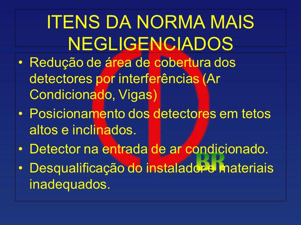 ITENS DA NORMA MAIS NEGLIGENCIADOS Redução de área de cobertura dos detectores por interferências (Ar Condicionado, Vigas) Posicionamento dos detector