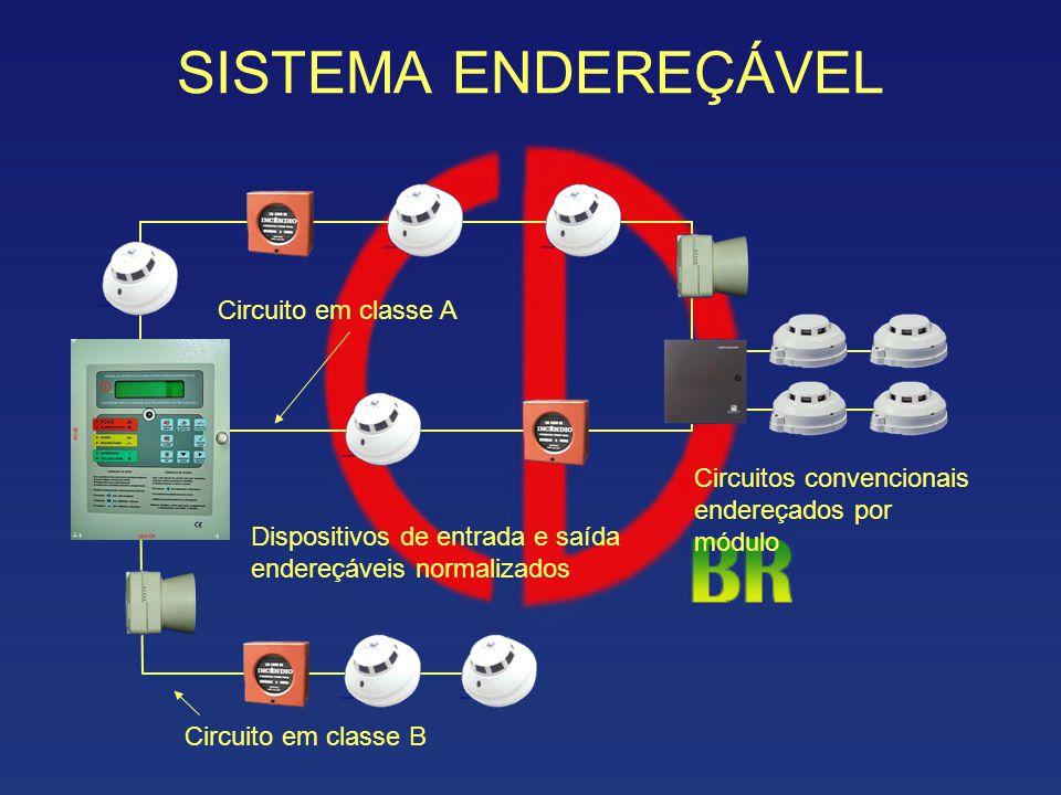 ENDEREÇÁVEL E ANALÓGICO Sistema no qual a central de alarme sinaliza sonora e visualmente a ocorrência de um princípio de incêndio, e identifica o circuito, dispositivos em alarme e a área protegida por esses dispositivos.