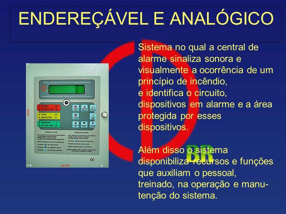ENDEREÇÁVEL E ANALÓGICO Sistema no qual a central de alarme sinaliza sonora e visualmente a ocorrência de um princípio de incêndio, e identifica o cir