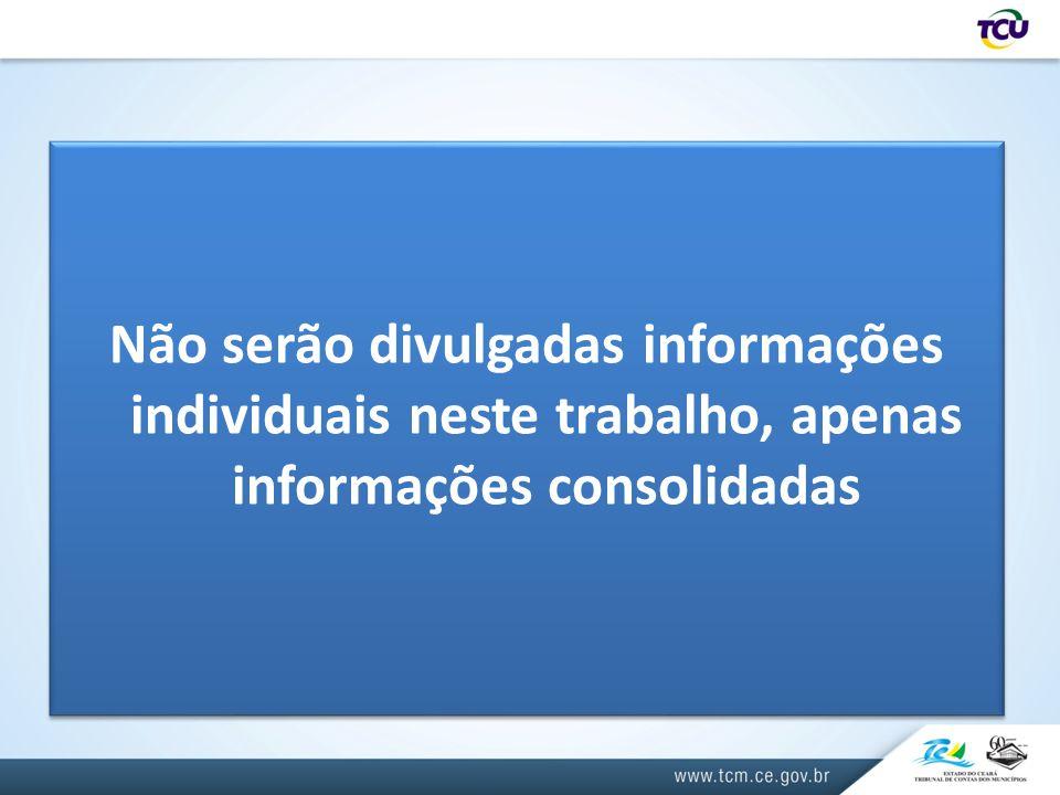 Não serão divulgadas informações individuais neste trabalho, apenas informações consolidadas