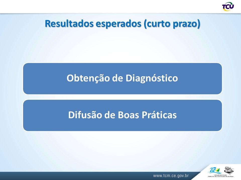 Resultados esperados (curto prazo) Obtenção de DiagnósticoDifusão de Boas Práticas