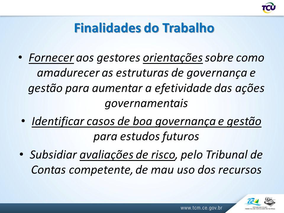 Autoavaliação como 1º passo para governar... Monitorar Dirigi r Avalia r Governança