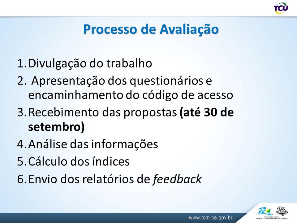 Infraestrutura de Pesquisa http://www.tcu.gov.br/perfilgov