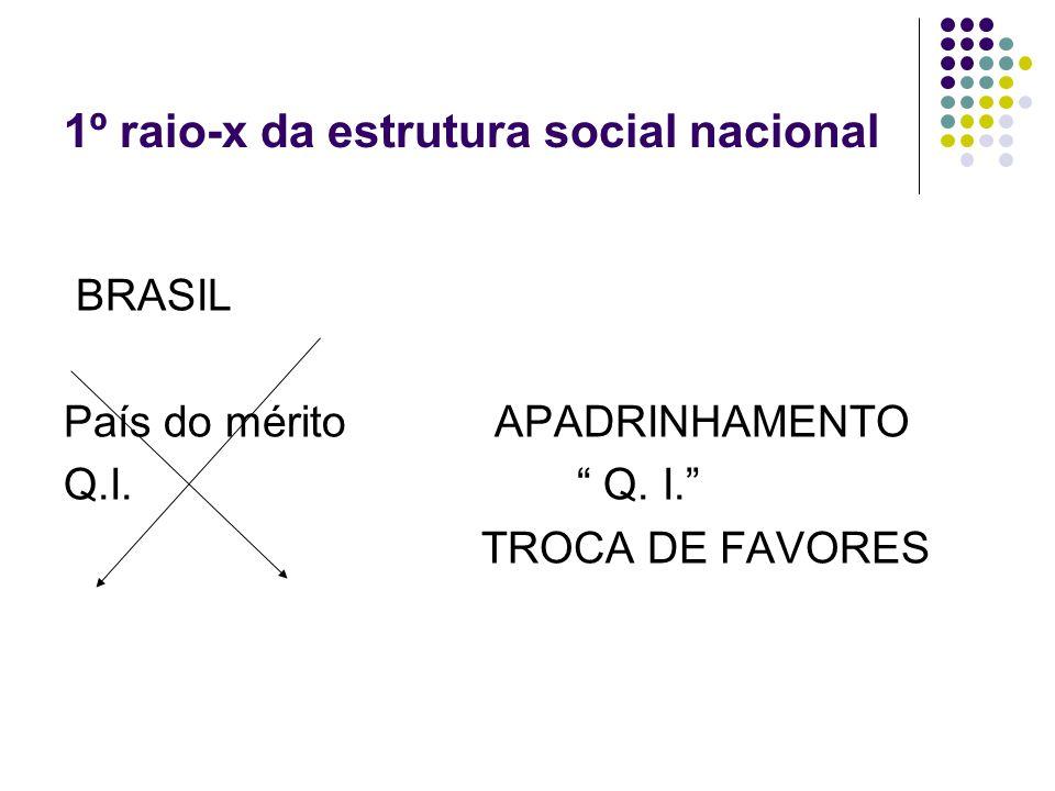 """1º raio-x da estrutura social nacional BRASIL País do mérito APADRINHAMENTO Q.I. """" Q. I."""" TROCA DE FAVORES"""