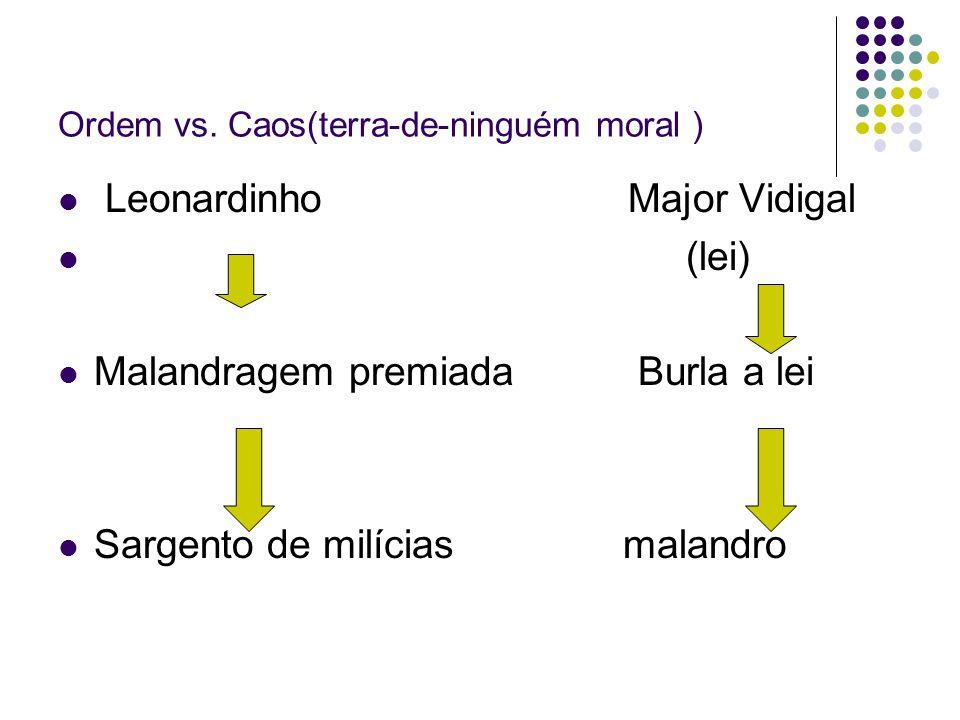 Ordem vs. Caos(terra-de-ninguém moral ) Leonardinho Major Vidigal (lei) Malandragem premiada Burla a lei Sargento de milícias malandro