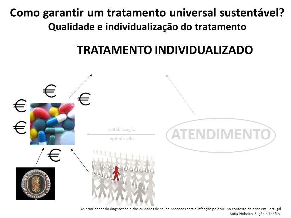 TRATAMENTO INDIVIDUALIZADO ATENDIMENTO rentabilização optimização Como garantir um tratamento universal sustentável.