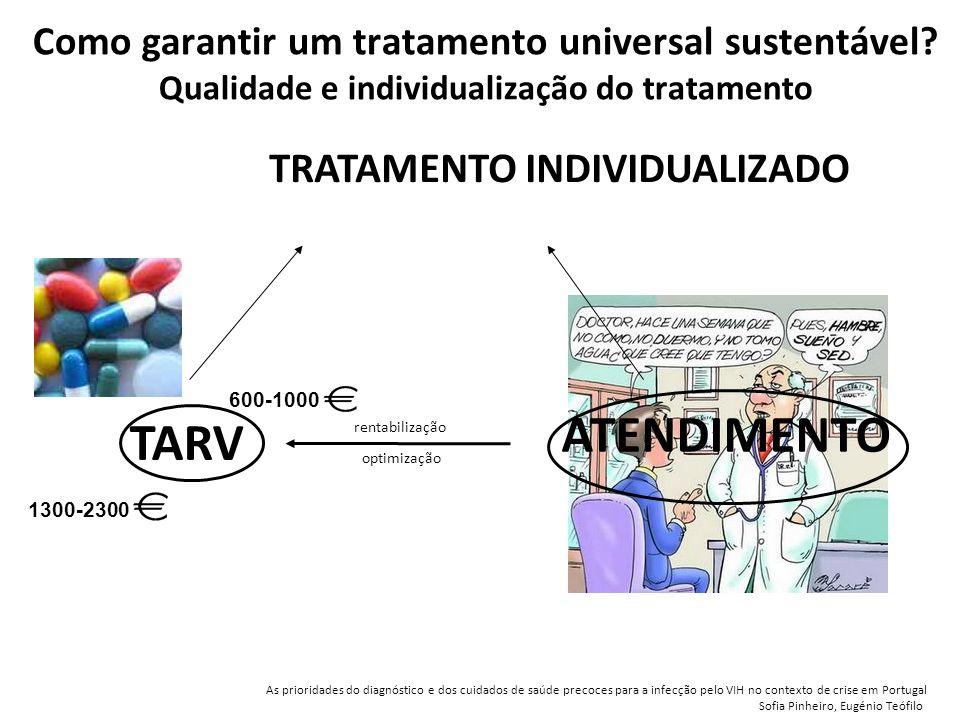 TRATAMENTO INDIVIDUALIZADO TARV rentabilização optimização ATENDIMENTO Como garantir um tratamento universal sustentável.