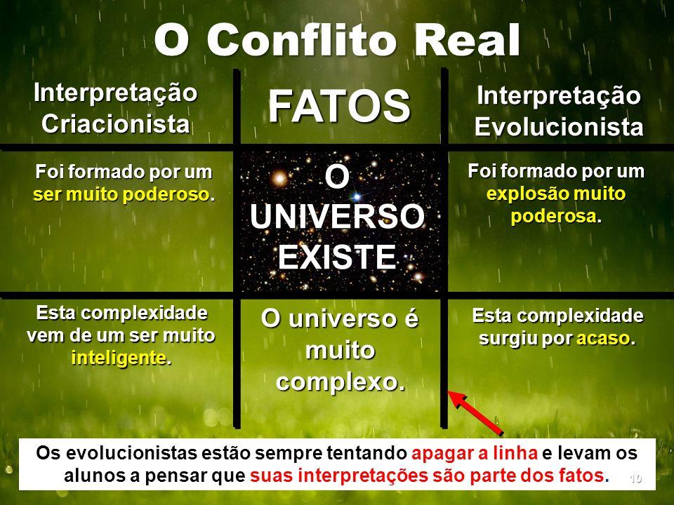 O Conflito Real Interpretação Criacionista Interpretação Evolucionista FATOS Foi formado por um ser muito poderoso. Foi formado por um explosão muito