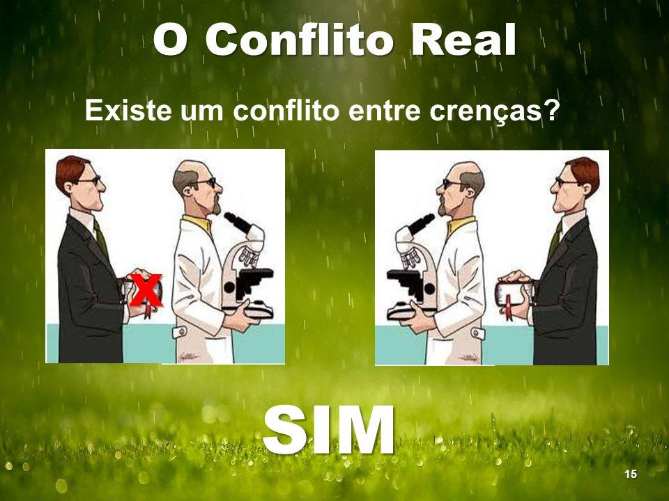 O Conflito Real Existe um conflito entre crenças? X SIM 15