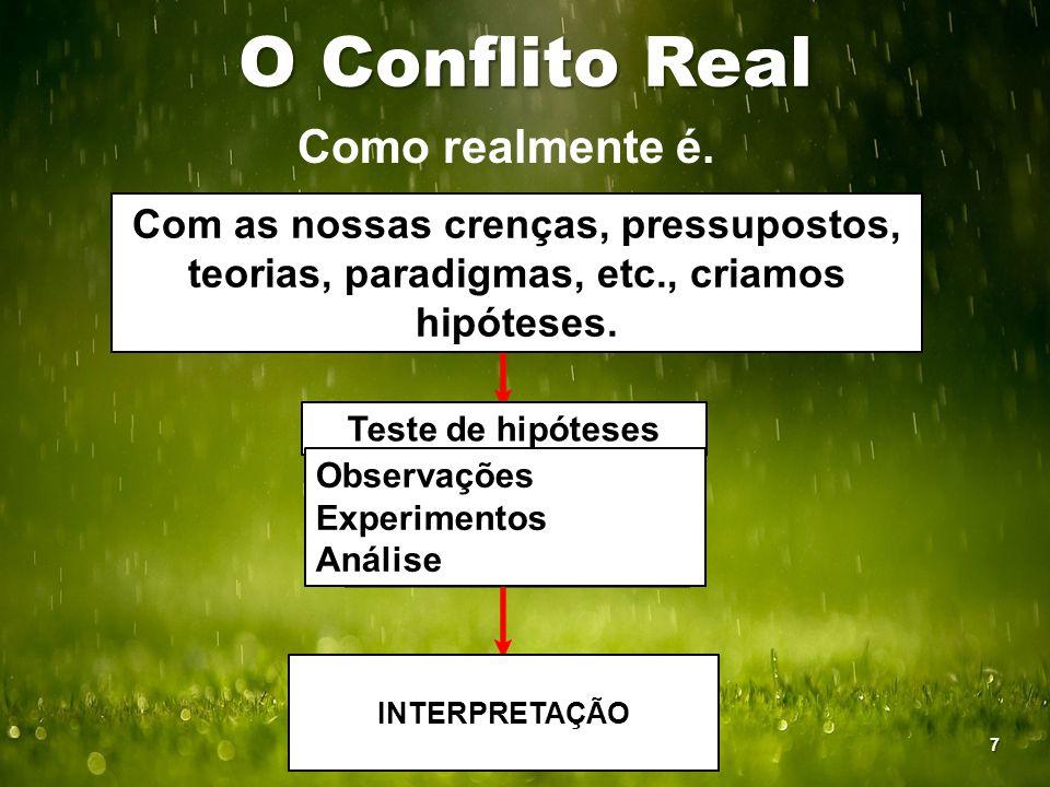 O Conflito Real Como realmente é. Com as nossas crenças, pressupostos, teorias, paradigmas, etc., criamos hipóteses. Teste de hipóteses Observações Ex