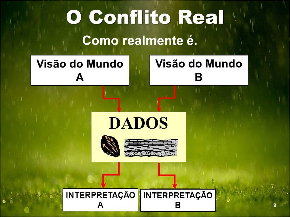 O Conflito Real Como realmente é. Visão do Mundo B Visão do Mundo A INTERPRETAÇÃO A INTERPRETAÇÃO B 8