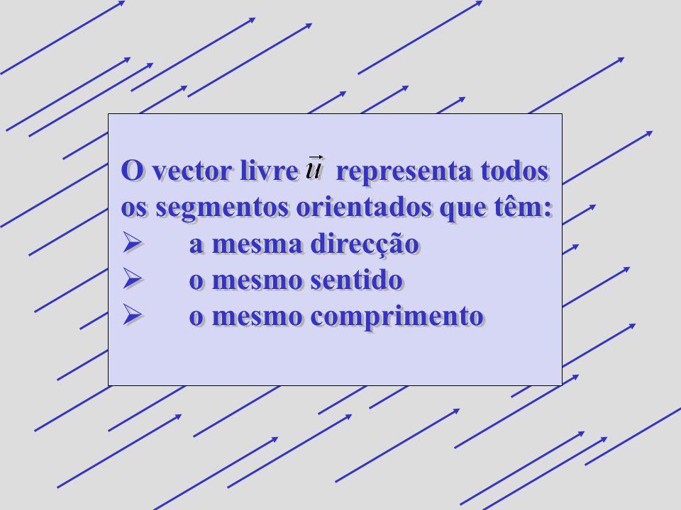 O vector livre representa todos os segmentos orientados que têm:  a mesma direcção  o mesmo sentido  o mesmo comprimento O vector livre representa