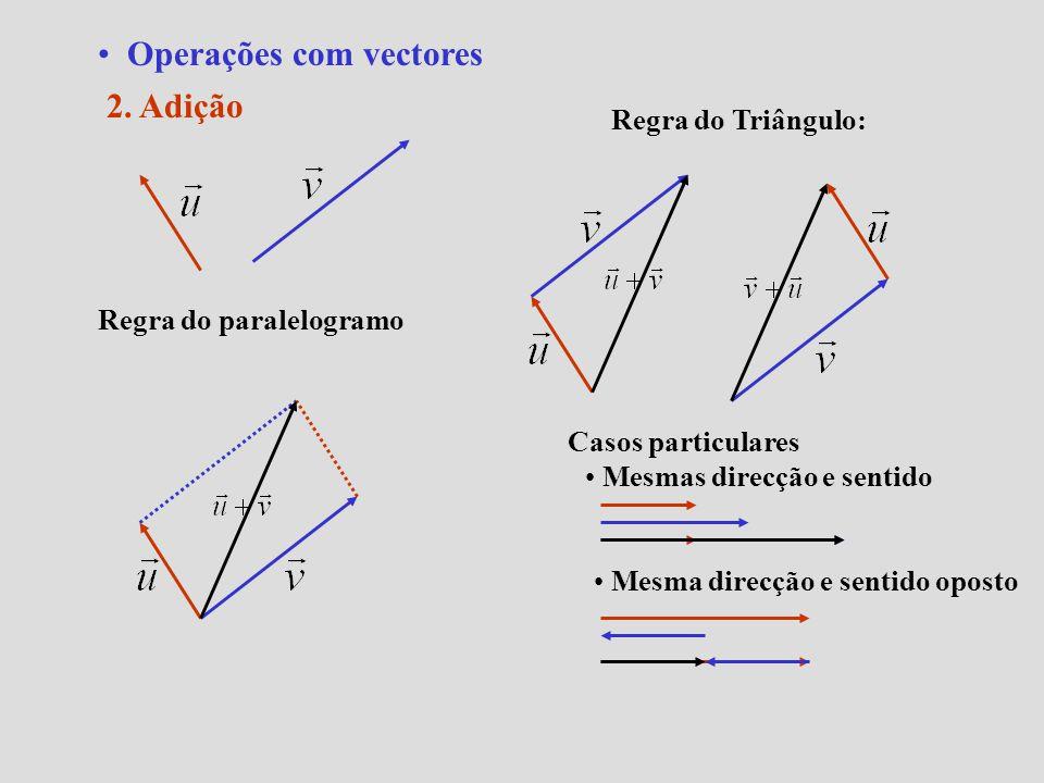 Propriedades da adição Propriedade Comutativa Propriedade Associativa Elemento Neutro Simétrico Nota: O vector nulo tem direcção e sentido indeterminados