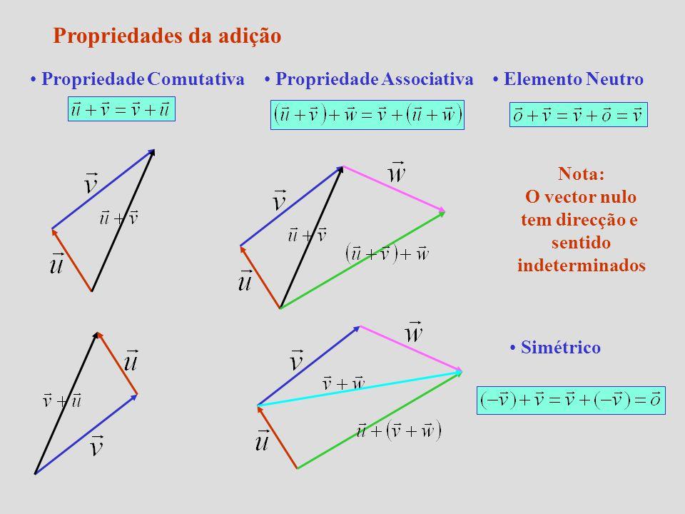 Propriedades da adição Propriedade Comutativa Propriedade Associativa Elemento Neutro Simétrico Nota: O vector nulo tem direcção e sentido indetermina