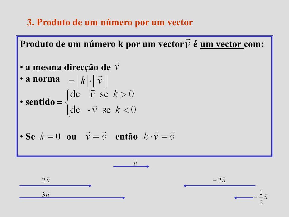3. Produto de um número por um vector Produto de um número k por um vector é um vector com: a mesma direcção de a norma sentido Se ou então
