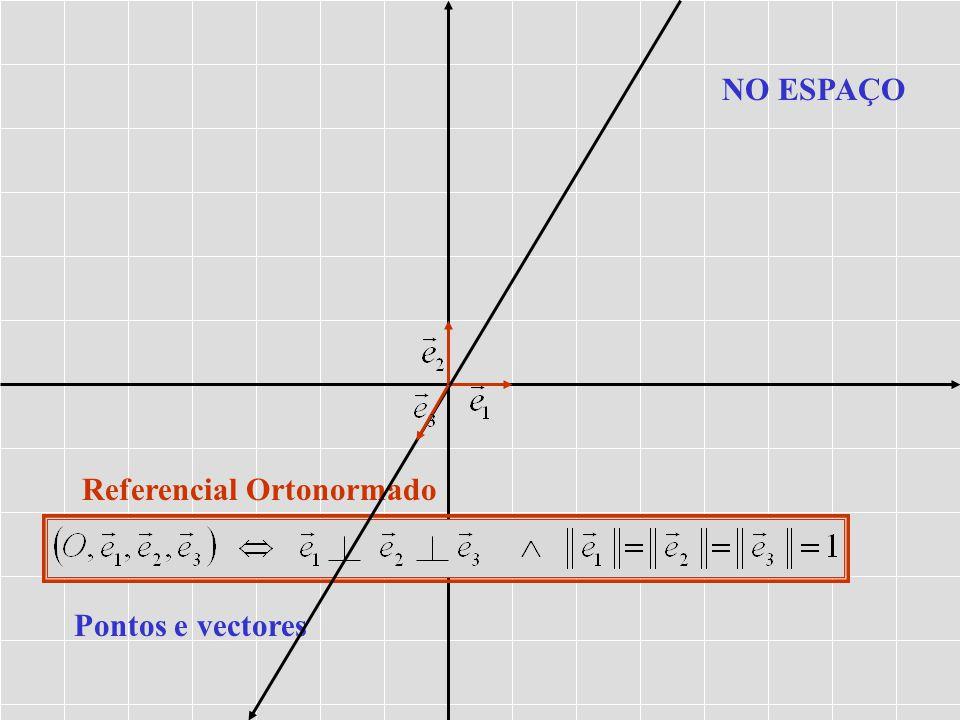 Referencial Ortonormado Pontos e vectores NO ESPAÇO